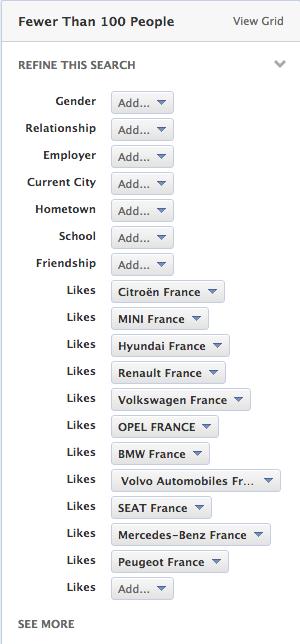 Concurrents automobiles Graph Search